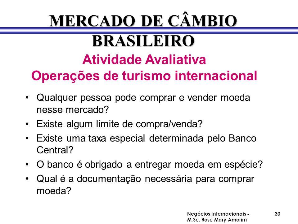 Atividade Avaliativa Operações de turismo internacional Qualquer pessoa pode comprar e vender moeda nesse mercado? Existe algum limite de compra/venda
