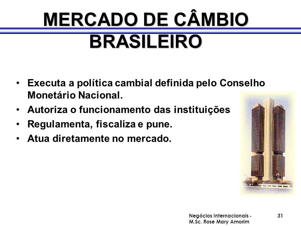 MERCADO DE CÂMBIO BRASILEIRO BANCO CENTRAL - manter o valor da moeda local, no mercado de câmbio, em nível compatível com sua política -manter reservar cambiais em nível adequado Negócios Internacionais - M.Sc.