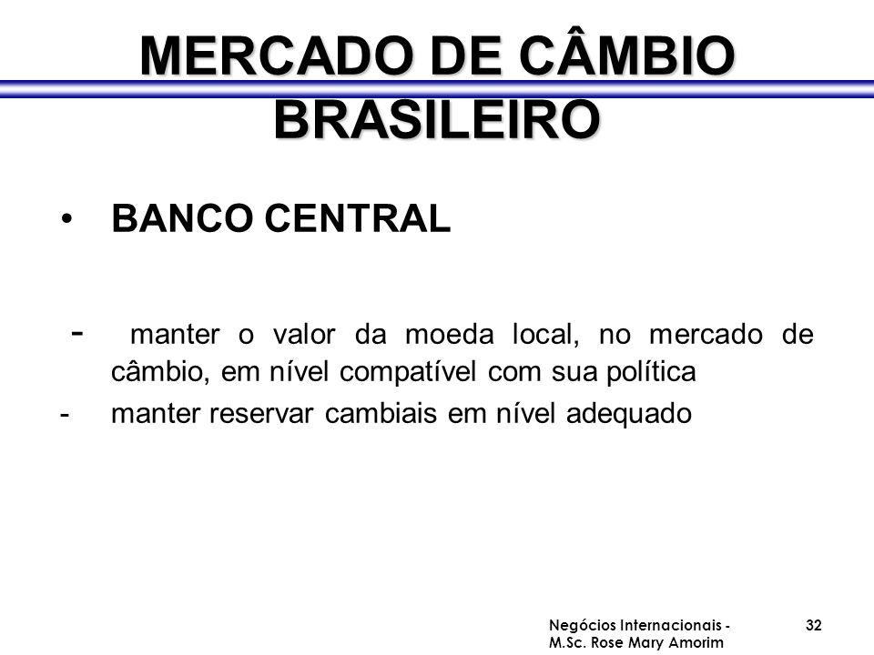 MERCADO DE CÂMBIO BRASILEIRO BANCO CENTRAL - manter o valor da moeda local, no mercado de câmbio, em nível compatível com sua política -manter reserva