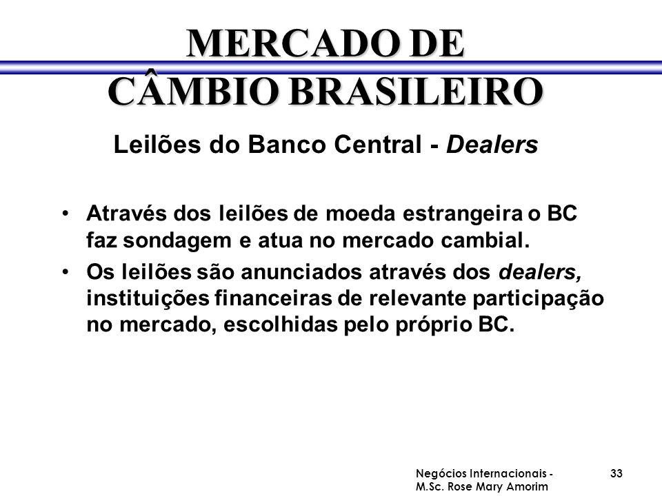 Leilões do Banco Central - Dealers Através dos leilões de moeda estrangeira o BC faz sondagem e atua no mercado cambial. Os leilões são anunciados atr