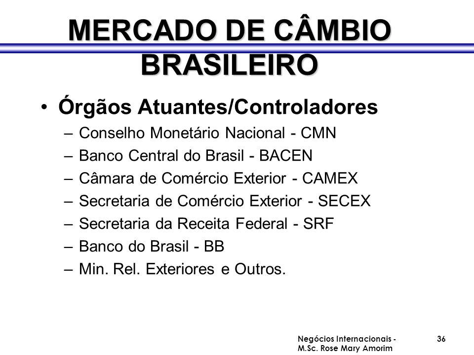 MERCADO DE CÂMBIO BRASILEIRO Órgãos Atuantes/Controladores –Conselho Monetário Nacional - CMN –Banco Central do Brasil - BACEN –Câmara de Comércio Ext