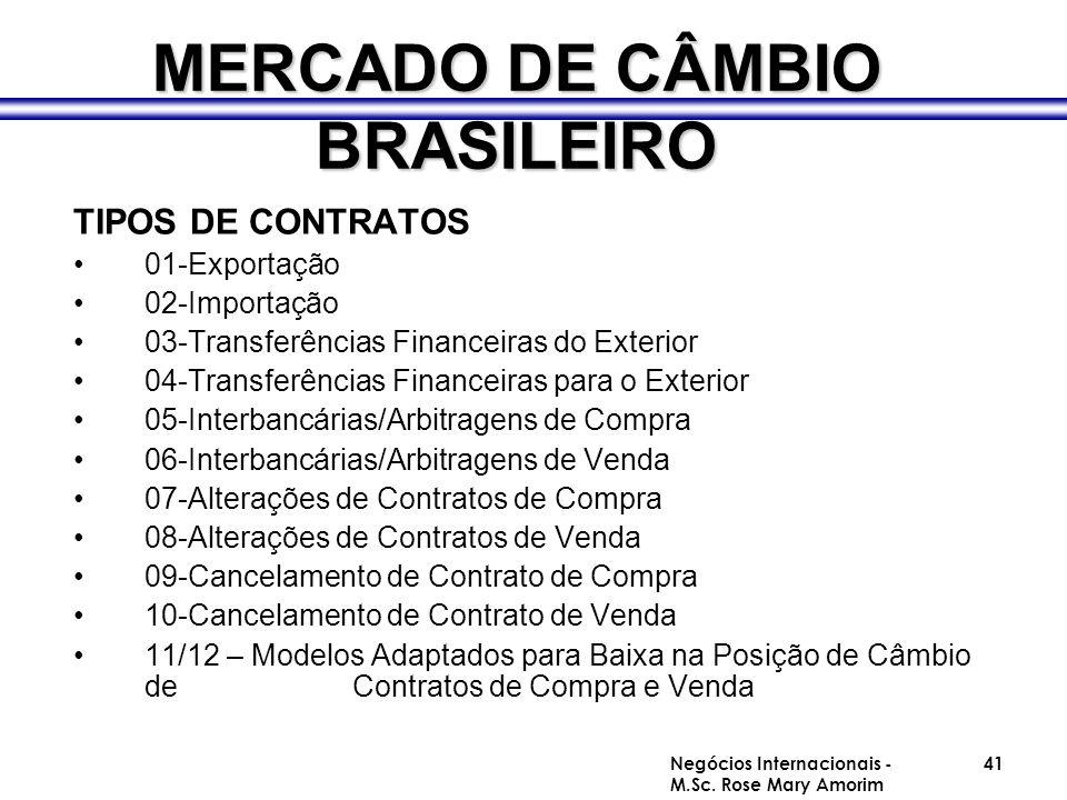 MERCADO DE CÂMBIO BRASILEIRO TIPOS DE CONTRATOS 01-Exportação 02-Importação 03-Transferências Financeiras do Exterior 04-Transferências Financeiras pa
