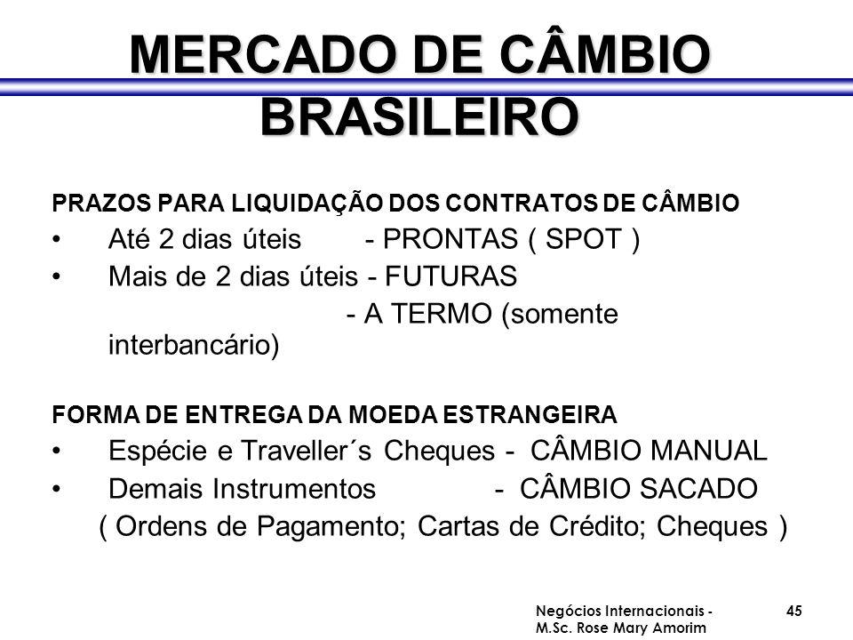MERCADO DE CÂMBIO BRASILEIRO POSIÇÃO DE CÂMBIO Conceito –Por Moeda –Nivelada - Comprada - Vendida Limites de Posição –Vendida - Eliminado –Comprada - Eliminado Negócios Internacionais - M.Sc.