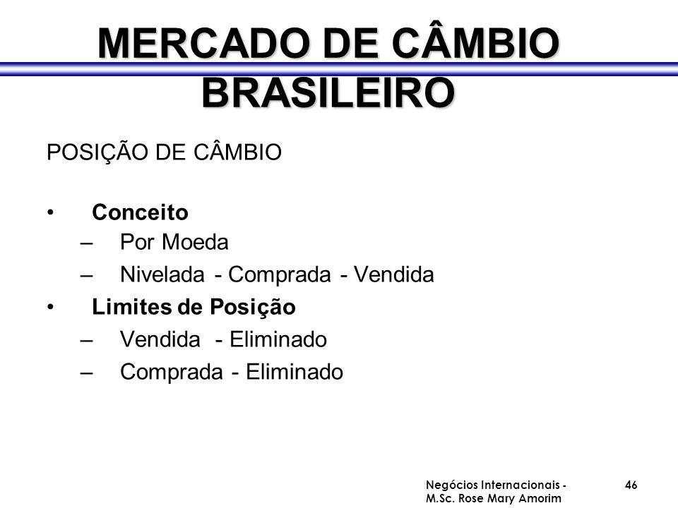 MERCADO DE CÂMBIO BRASILEIRO POSIÇÃO DE CÂMBIO Conceito –Por Moeda –Nivelada - Comprada - Vendida Limites de Posição –Vendida - Eliminado –Comprada -