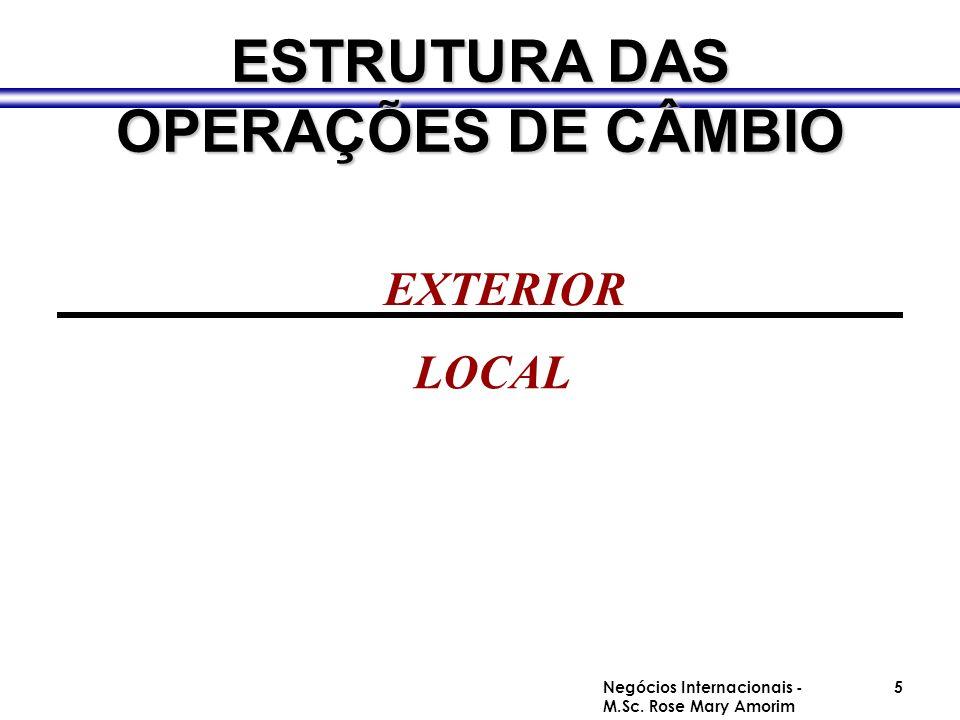 PRINCIPAIS FUNÇÕES DOS MERCADOS DE CÂMBIO Viabilizar a transferência de recursos entre os agentes econômicos/financeiros, dos diversos países.