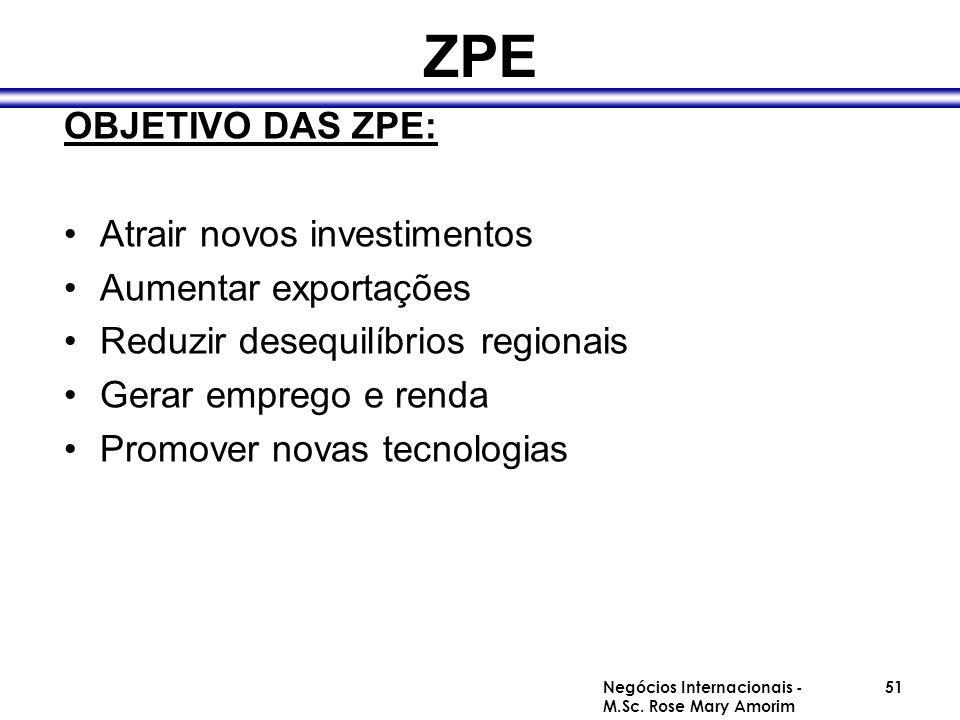 ZPE OBJETIVO DAS ZPE: Atrair novos investimentos Aumentar exportações Reduzir desequilíbrios regionais Gerar emprego e renda Promover novas tecnologia