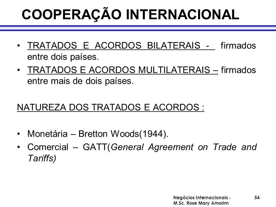 INCOTERMS – Termos do Comércio Internacional ORIGEM 1936 quando - Câmara Internacional do Comércio(CCI),sede em Paris, interpretou e consolidou as diversas formas contratuais que vinham sendo utilizadas no comércio internacional.