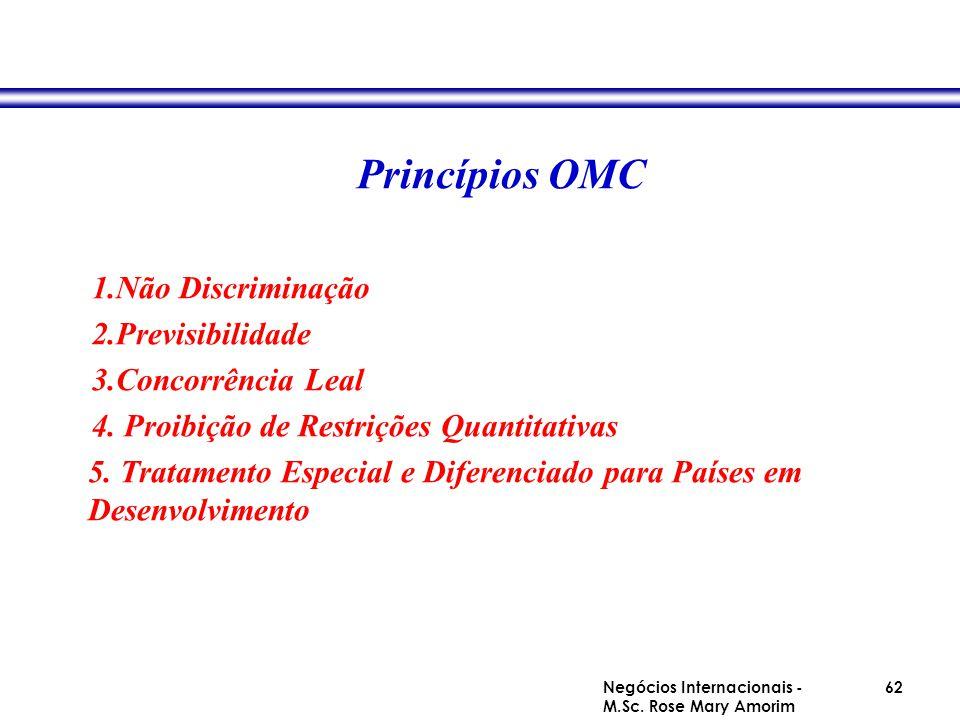 OMC : ORGANIZAÇÃO MUNDIAL DE COMÉRCIO Princípios OMC 1.Não Discriminação 2.Previsibilidade 3.Concorrência Leal 4. Proibição de Restrições Quantitativa