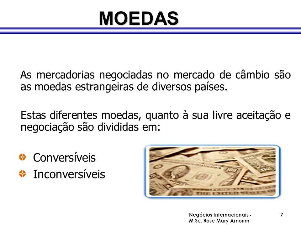 MOEDAS As mercadorias negociadas no mercado de câmbio são as moedas estrangeiras de diversos países. Estas diferentes moedas, quanto à sua livre aceit