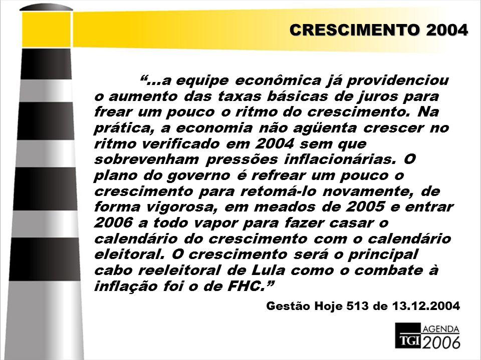 """CRESCIMENTO 2004 """"...a equipe econômica já providenciou o aumento das taxas básicas de juros para frear um pouco o ritmo do crescimento. Na prática, a"""
