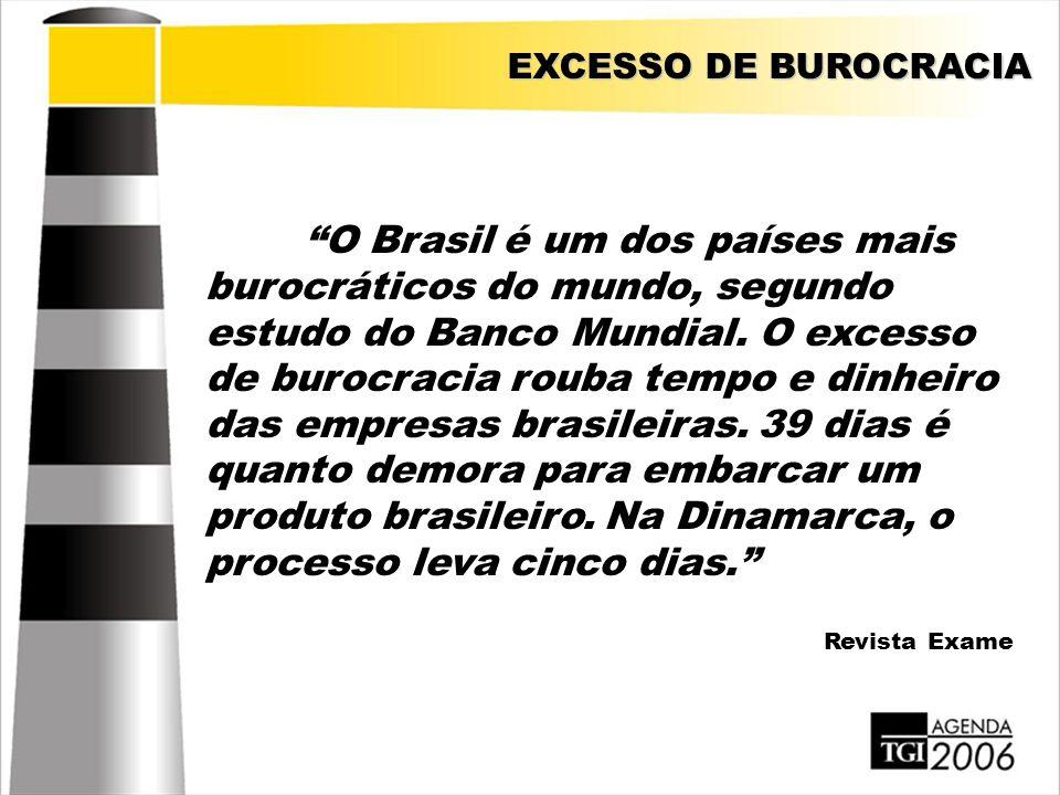 """""""O Brasil é um dos países mais burocráticos do mundo, segundo estudo do Banco Mundial. O excesso de burocracia rouba tempo e dinheiro das empresas bra"""