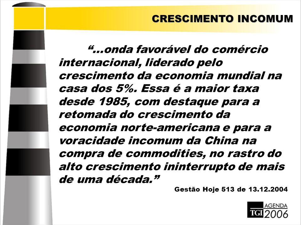 """CRESCIMENTO INCOMUM """"...onda favorável do comércio internacional, liderado pelo crescimento da economia mundial na casa dos 5%. Essa é a maior taxa de"""