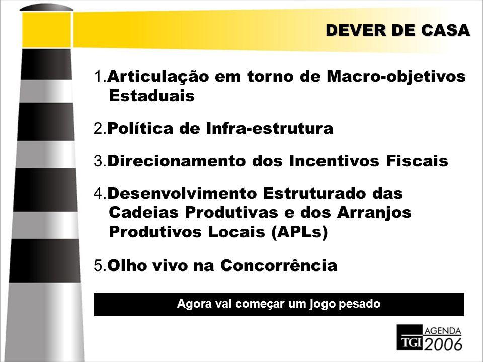 DEVER DE CASA 1. Articulação em torno de Macro-objetivos Estaduais 2. Política de Infra-estrutura 3. Direcionamento dos Incentivos Fiscais 4. Desenvol