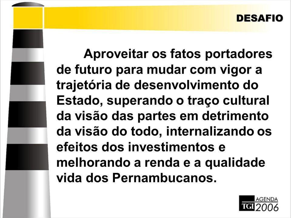 DESAFIO Aproveitar os fatos portadores de futuro para mudar com vigor a trajetória de desenvolvimento do Estado, superando o traço cultural da visão d