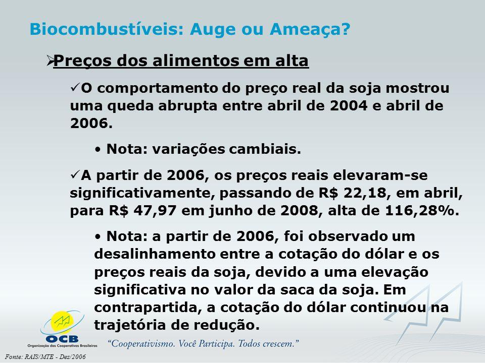 Fonte: RAIS/MTE - Dez/2006  Preços dos alimentos em alta O comportamento do preço real da soja mostrou uma queda abrupta entre abril de 2004 e abril