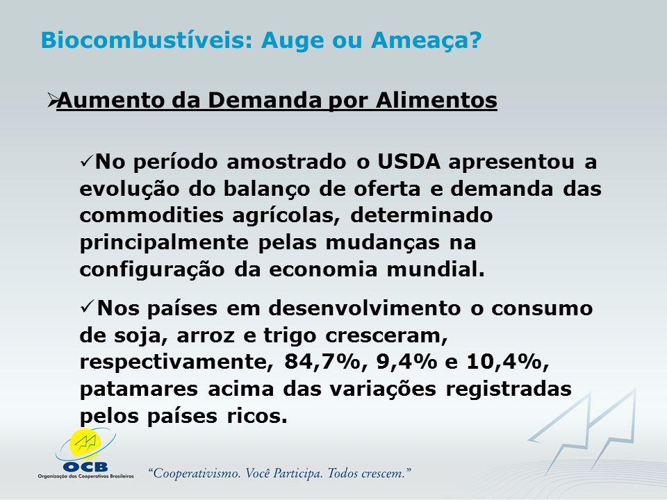  Aumento da Demanda por Alimentos No período amostrado o USDA apresentou a evolução do balanço de oferta e demanda das commodities agrícolas, determi