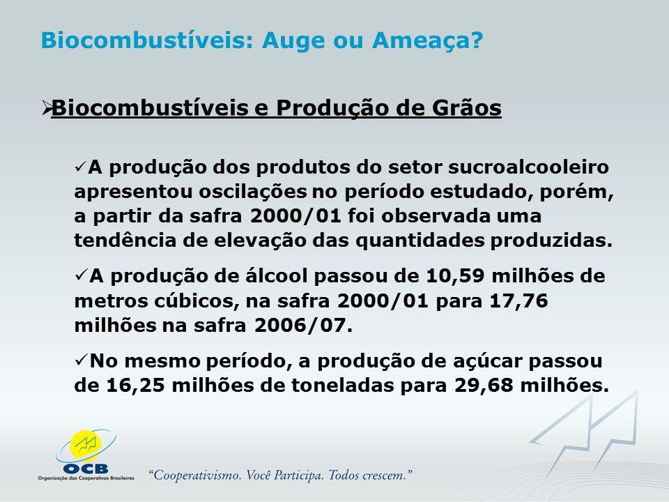  Biocombustíveis e Produção de Grãos A produção dos produtos do setor sucroalcooleiro apresentou oscilações no período estudado, porém, a partir da s