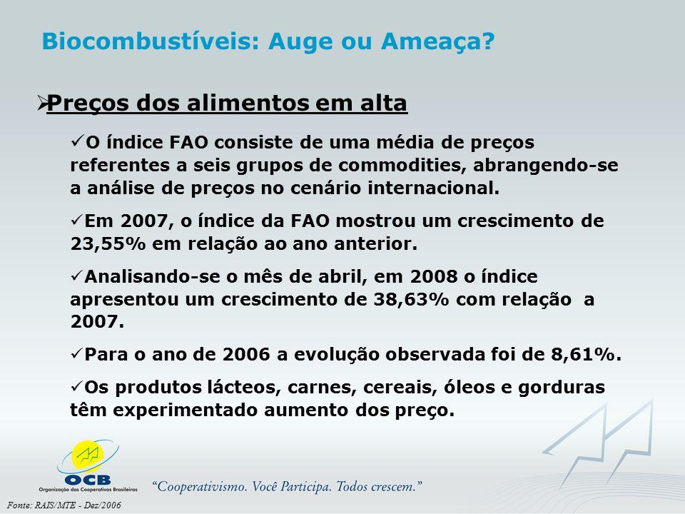 Fonte: RAIS/MTE - Dez/2006  Preços dos alimentos em alta O índice FAO consiste de uma média de preços referentes a seis grupos de commodities, abrang
