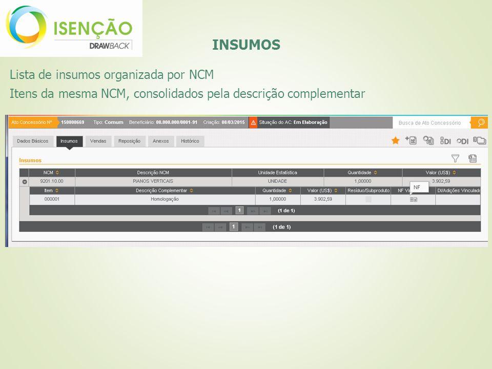 Lista de insumos organizada por NCM Itens da mesma NCM, consolidados pela descrição complementar INSUMOS