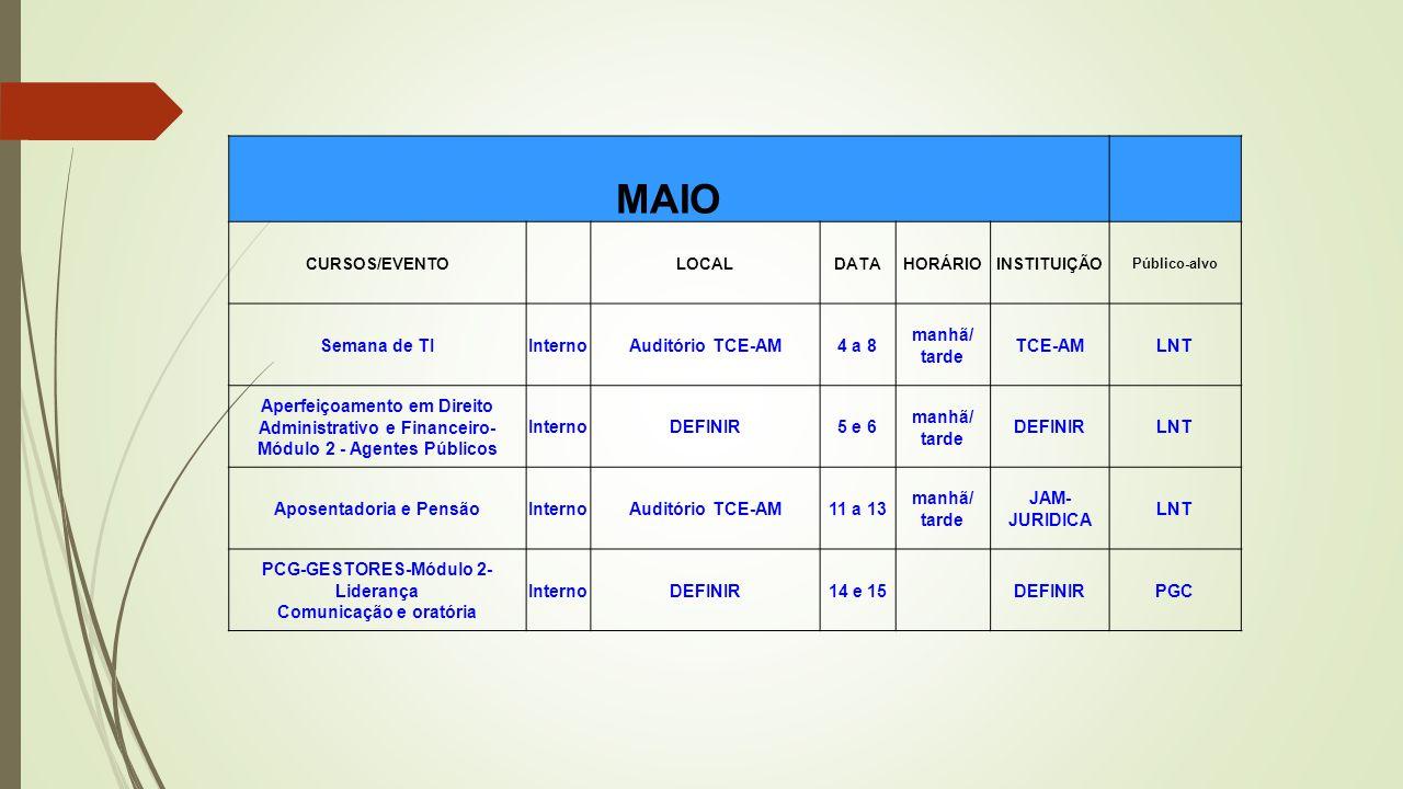 JUNHO CURSOS/EVENTO LOCALDATAHORÁRIOINSTITUIÇÃO Público-alvo DEBATE PÚBLICO:TRANPARÊNCIA PÚBLICA- SEMANA DE RESPONSABILIDADE FISCAL InternoAuditório TCE-AM1 a 5 manhã/ tarde PIRONTIECP/LNT Aperfeiçoamento em Direito Administrativo e Financeiro- Módulo 3 - Licitações e Contratos InternoDEFINIR9 e 10 manhã/ tarde DEFINIRLNT Auditoria em folha de pagamentoExternoQUALITY HOTEL15 e 16 JAM- JURIDICA LNT Aperfeiçoamento em Direito Administrativo e Financeiro-Controle de Administração Módulo4 InternoAuditório TCE-AM18 e 19 TCE-AMECP/LNT