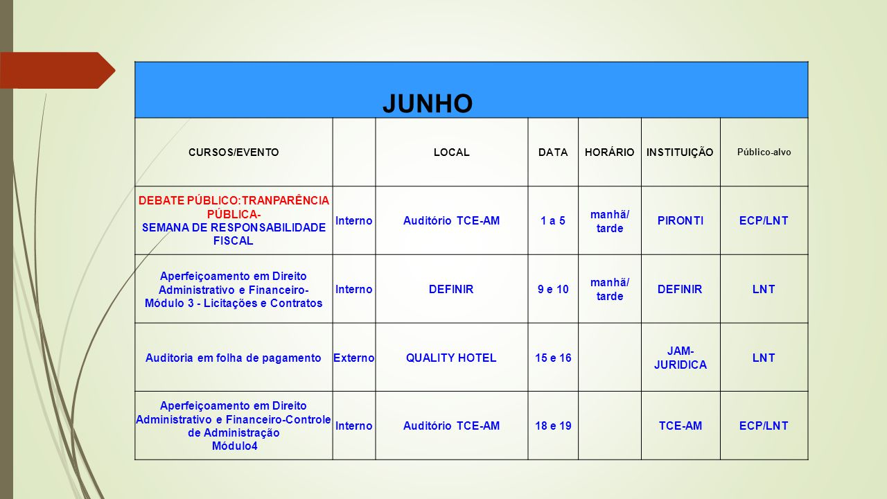 JUNHO CURSOS/EVENTO LOCALDATAHORÁRIOINSTITUIÇÃO Público-alvo DEBATE PÚBLICO:TRANPARÊNCIA PÚBLICA- SEMANA DE RESPONSABILIDADE FISCAL InternoAuditório T