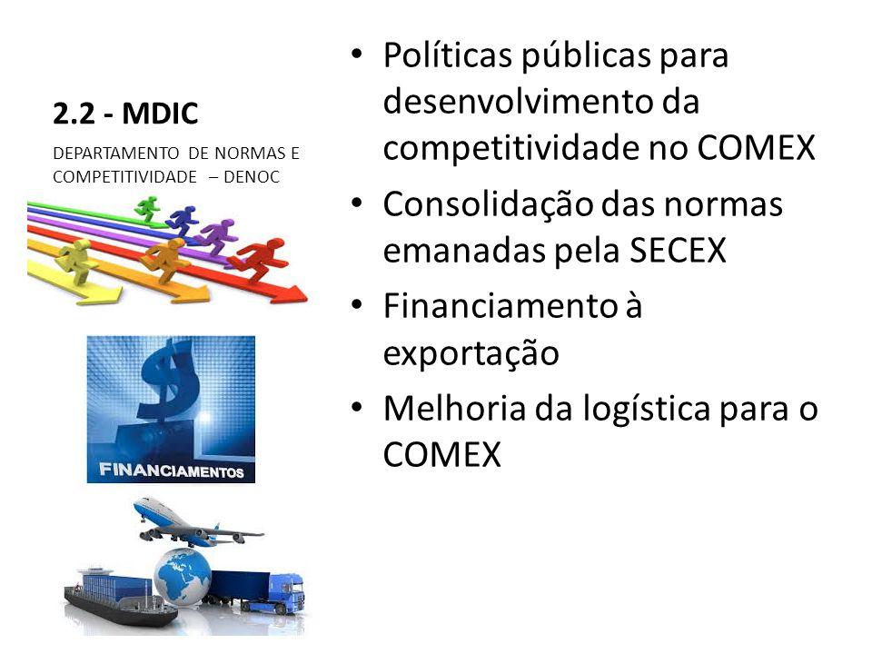 2.2 - MDIC Políticas públicas para desenvolvimento da competitividade no COMEX Consolidação das normas emanadas pela SECEX Financiamento à exportação Melhoria da logística para o COMEX DEPARTAMENTO DE NORMAS E COMPETITIVIDADE – DENOC