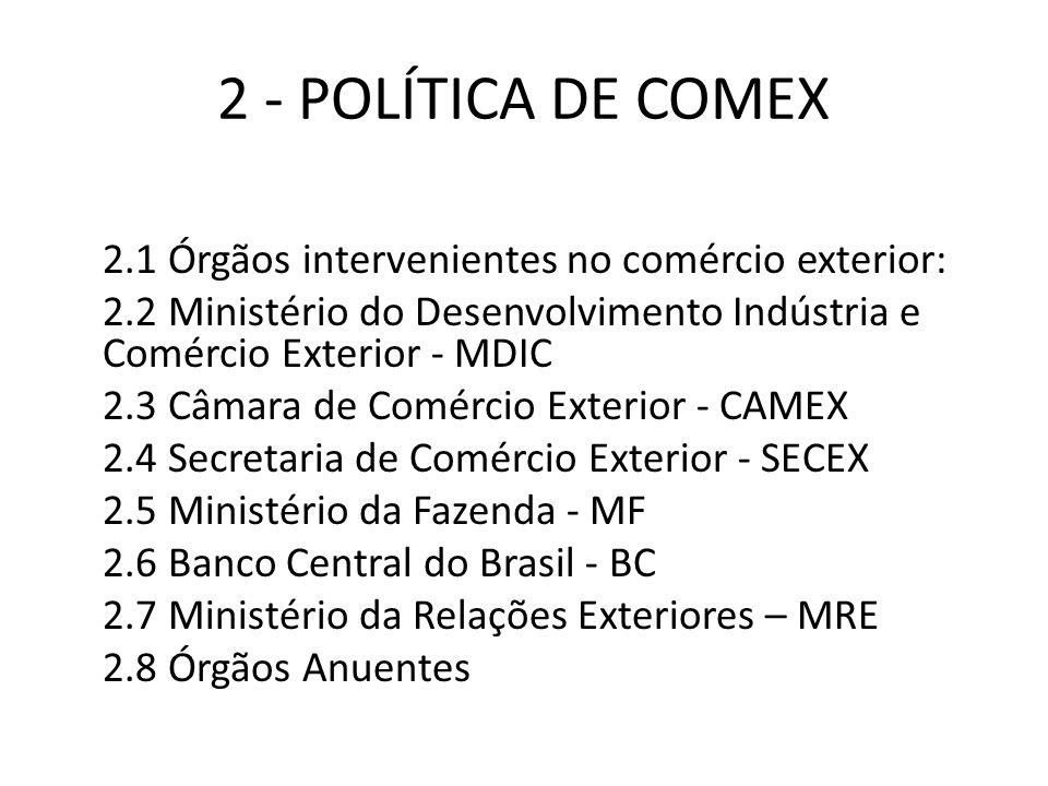 2 - POLÍTICA DE COMEX 2.1 Órgãos intervenientes no comércio exterior: 2.2 Ministério do Desenvolvimento Indústria e Comércio Exterior - MDIC 2.3 Câmara de Comércio Exterior - CAMEX 2.4 Secretaria de Comércio Exterior - SECEX 2.5 Ministério da Fazenda - MF 2.6 Banco Central do Brasil - BC 2.7 Ministério da Relações Exteriores – MRE 2.8 Órgãos Anuentes