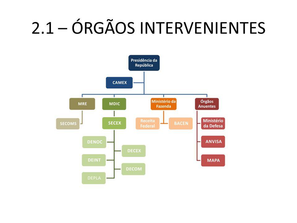 2.1 – ÓRGÃOS INTERVENIENTES