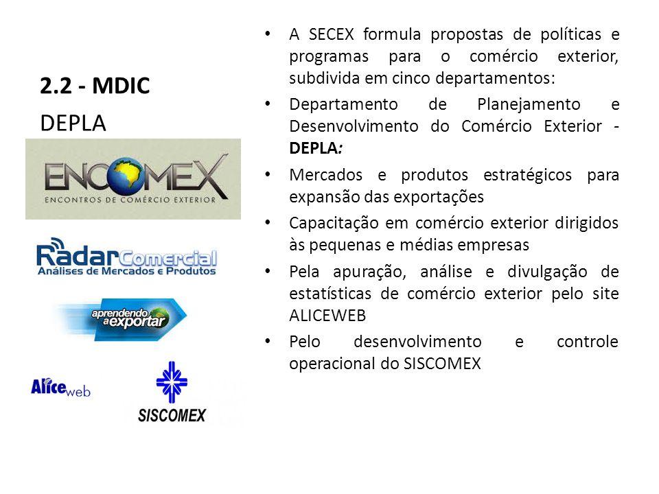2.2 - MDIC DEPLA A SECEX formula propostas de políticas e programas para o comércio exterior, subdivida em cinco departamentos: Departamento de Planejamento e Desenvolvimento do Comércio Exterior - DEPLA: Mercados e produtos estratégicos para expansão das exportações Capacitação em comércio exterior dirigidos às pequenas e médias empresas Pela apuração, análise e divulgação de estatísticas de comércio exterior pelo site ALICEWEB Pelo desenvolvimento e controle operacional do SISCOMEX