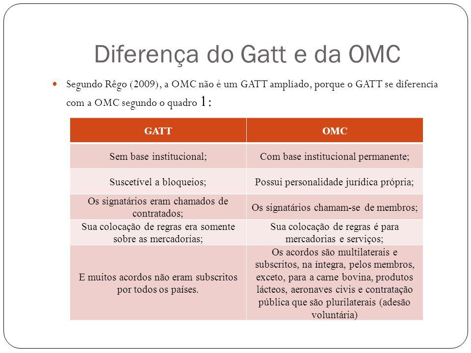 Diferença do Gatt e da OMC Segundo Rêgo (2009), a OMC não é um GATT ampliado, porque o GATT se diferencia com a OMC segundo o quadro 1: GATTOMC Sem base institucional;Com base institucional permanente; Suscetível a bloqueios;Possui personalidade jurídica própria; Os signatários eram chamados de contratados; Os signatários chamam-se de membros; Sua colocação de regras era somente sobre as mercadorias; Sua colocação de regras é para mercadorias e serviços; E muitos acordos não eram subscritos por todos os países.