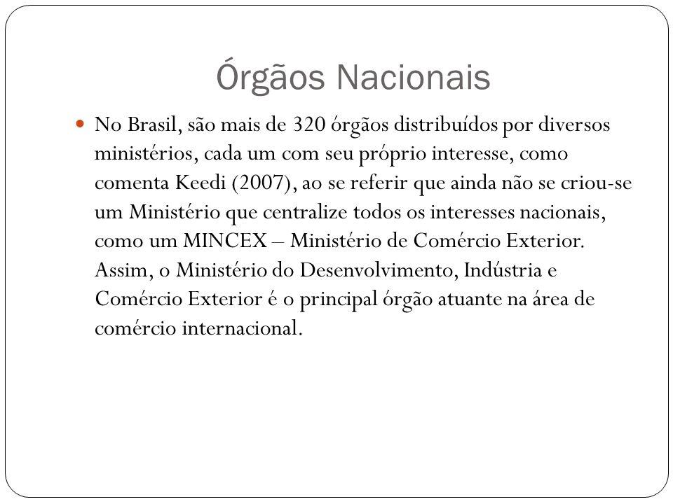 Órgãos Nacionais No Brasil, são mais de 320 órgãos distribuídos por diversos ministérios, cada um com seu próprio interesse, como comenta Keedi (2007), ao se referir que ainda não se criou-se um Ministério que centralize todos os interesses nacionais, como um MINCEX – Ministério de Comércio Exterior.
