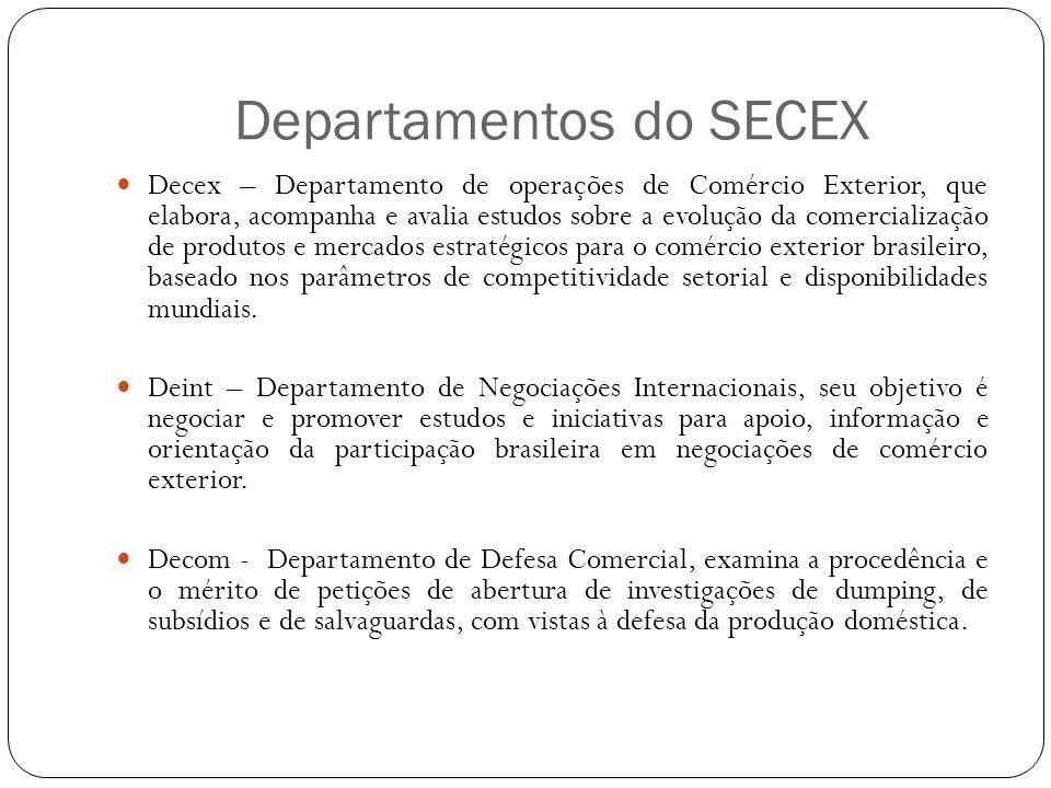 Departamentos do SECEX Decex – Departamento de operações de Comércio Exterior, que elabora, acompanha e avalia estudos sobre a evolução da comercialização de produtos e mercados estratégicos para o comércio exterior brasileiro, baseado nos parâmetros de competitividade setorial e disponibilidades mundiais.