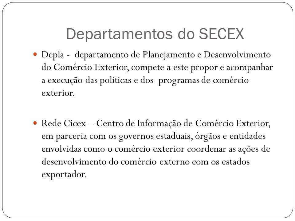 Departamentos do SECEX Depla - departamento de Planejamento e Desenvolvimento do Comércio Exterior, compete a este propor e acompanhar a execução das políticas e dos programas de comércio exterior.