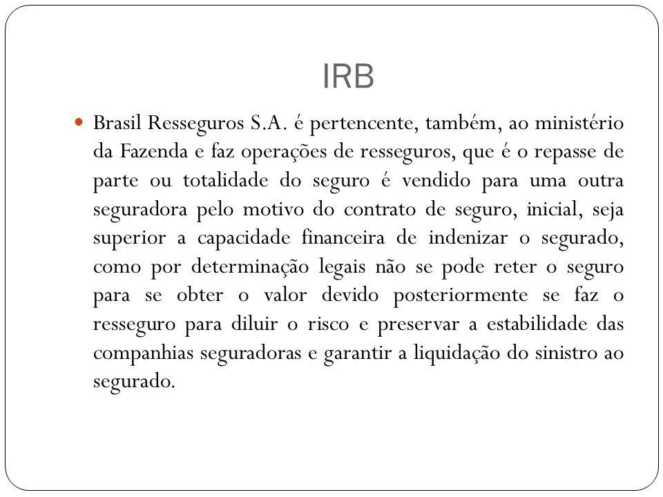IRB Brasil Resseguros S.A.