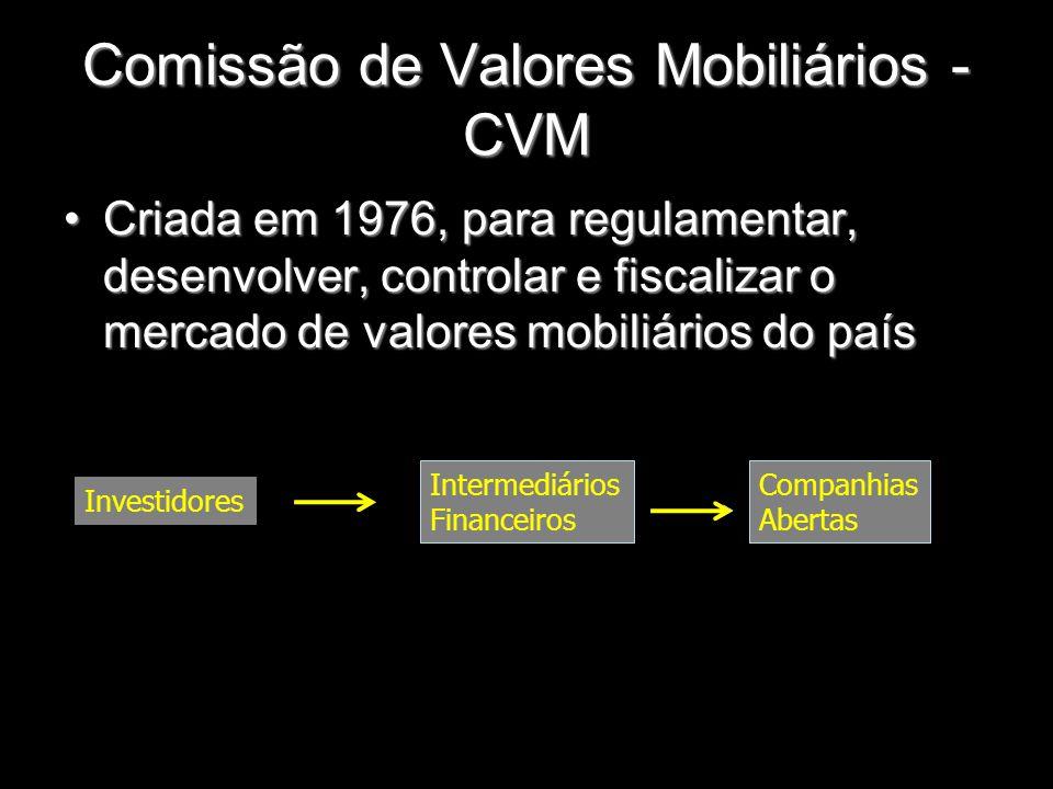 Comissão de Valores Mobiliários - CVM Criada em 1976, para regulamentar, desenvolver, controlar e fiscalizar o mercado de valores mobiliários do paísC