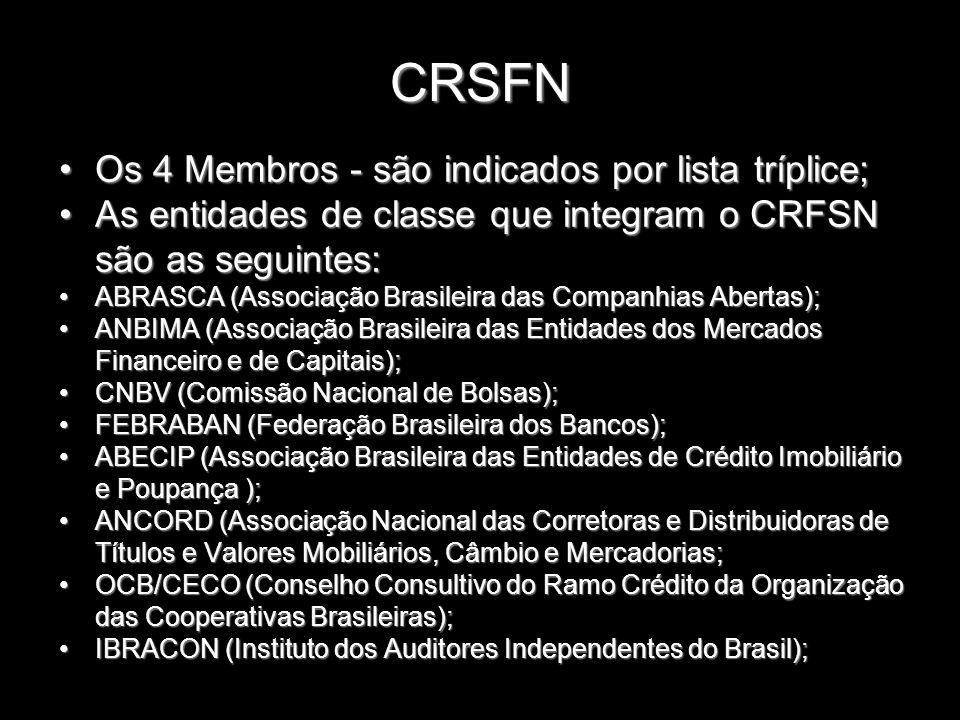 CRSFN Os 4 Membros - são indicados por lista tríplice;Os 4 Membros - são indicados por lista tríplice; As entidades de classe que integram o CRFSN são