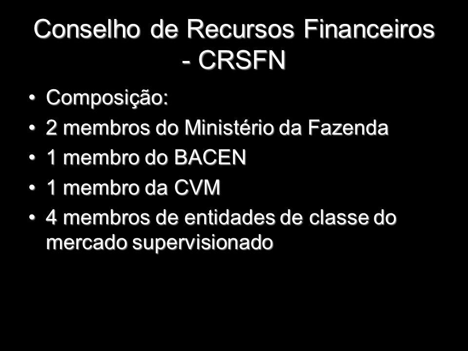 CRSFN Os 4 Membros - são indicados por lista tríplice;Os 4 Membros - são indicados por lista tríplice; As entidades de classe que integram o CRFSN são as seguintes:As entidades de classe que integram o CRFSN são as seguintes: ABRASCA (Associação Brasileira das Companhias Abertas);ABRASCA (Associação Brasileira das Companhias Abertas); ANBIMA (Associação Brasileira das Entidades dos Mercados Financeiro e de Capitais);ANBIMA (Associação Brasileira das Entidades dos Mercados Financeiro e de Capitais); CNBV (Comissão Nacional de Bolsas);CNBV (Comissão Nacional de Bolsas); FEBRABAN (Federação Brasileira dos Bancos);FEBRABAN (Federação Brasileira dos Bancos); ABECIP (Associação Brasileira das Entidades de Crédito Imobiliário e Poupança );ABECIP (Associação Brasileira das Entidades de Crédito Imobiliário e Poupança ); ANCORD (Associação Nacional das Corretoras e Distribuidoras de Títulos e Valores Mobiliários, Câmbio e Mercadorias;ANCORD (Associação Nacional das Corretoras e Distribuidoras de Títulos e Valores Mobiliários, Câmbio e Mercadorias; OCB/CECO (Conselho Consultivo do Ramo Crédito da Organização das Cooperativas Brasileiras);OCB/CECO (Conselho Consultivo do Ramo Crédito da Organização das Cooperativas Brasileiras); IBRACON (Instituto dos Auditores Independentes do Brasil);IBRACON (Instituto dos Auditores Independentes do Brasil);