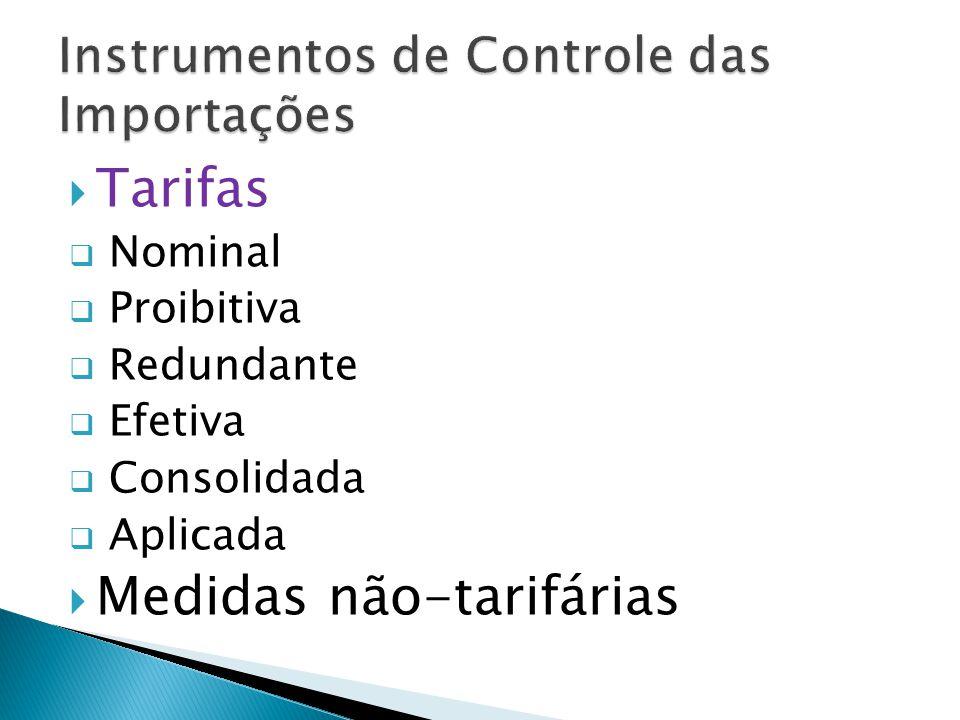  Tarifas  Nominal  Proibitiva  Redundante  Efetiva  Consolidada  Aplicada  Medidas não-tarifárias