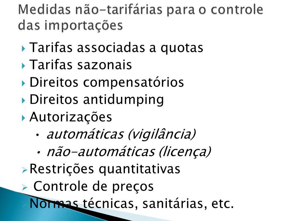  Tarifas associadas a quotas  Tarifas sazonais  Direitos compensatórios  Direitos antidumping  Autorizações automáticas (vigilância) não-automáticas (licença)  Restrições quantitativas  Controle de preços  Normas técnicas, sanitárias, etc.