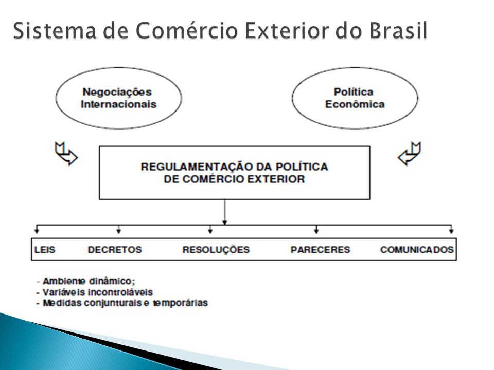  Aumento de preço no mercado interno  Aumento do excedente de exportação  Transferência de renda real para o exportador
