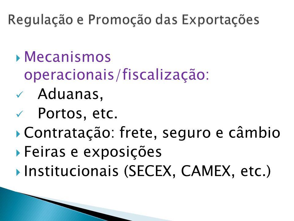  Incentivos: ações de apoio direto e indireto às exportações Ex.: isenções de impostos  Subsídio: transferência de renda real para o exportador Ex.: juro real negativo
