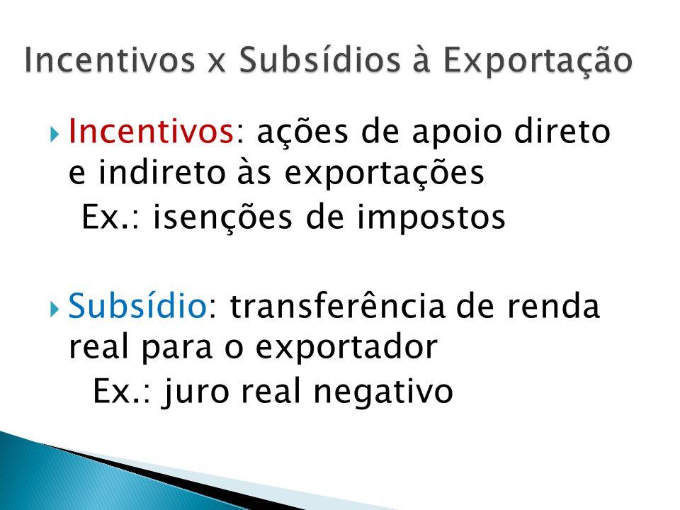  Exportações  Promoção,  Financiamento,  Subsídios  Importações  Protecionismo