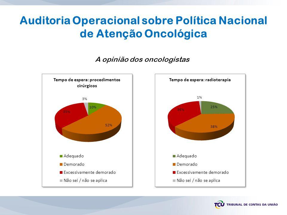A opinião dos oncologistas
