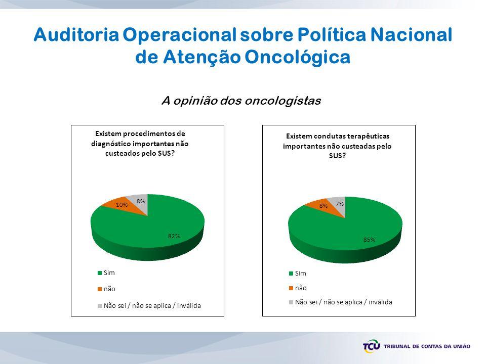 Auditoria Operacional sobre Política Nacional de Atenção Oncológica A opinião dos oncologistas