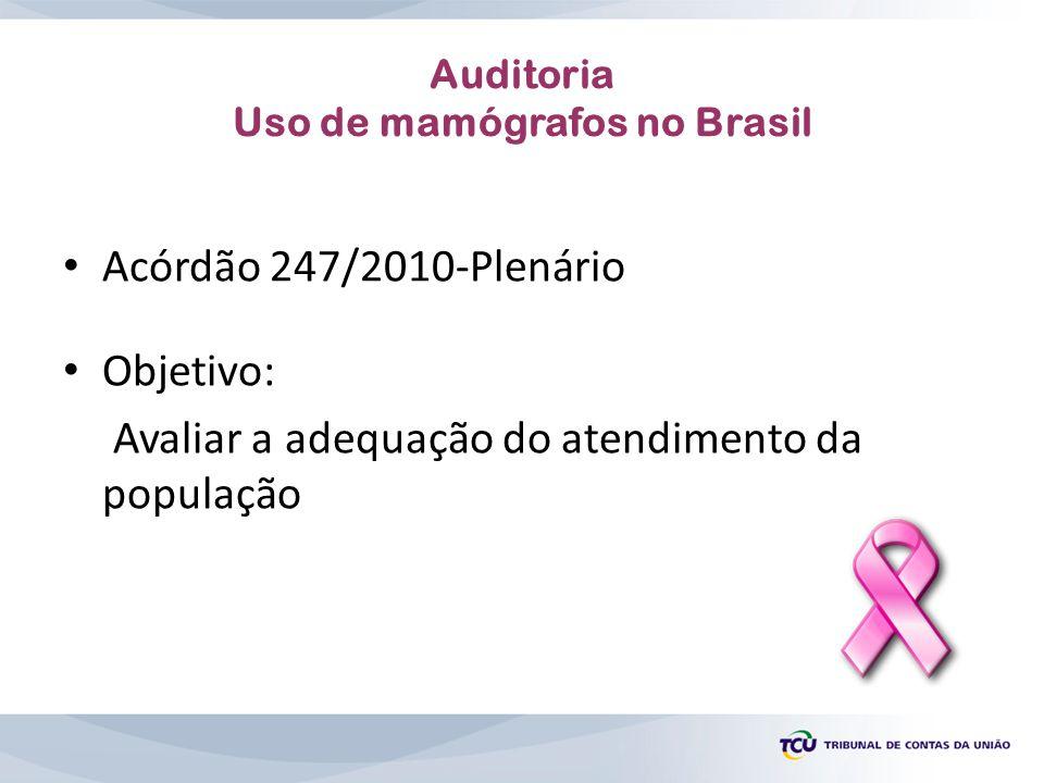 Acórdão 247/2010-Plenário Objetivo: Avaliar a adequação do atendimento da população Auditoria Uso de mamógrafos no Brasil