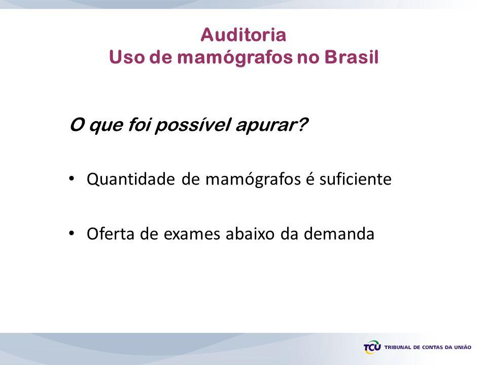 O que foi possível apurar? Quantidade de mamógrafos é suficiente Oferta de exames abaixo da demanda Auditoria Uso de mamógrafos no Brasil