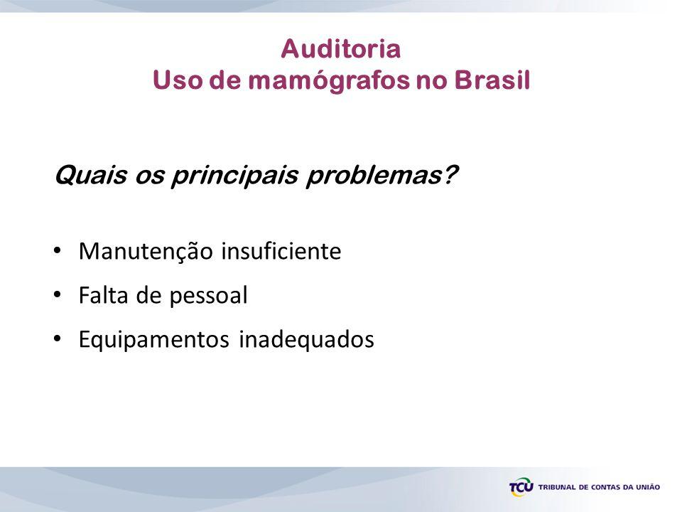 Quais os principais problemas? Manutenção insuficiente Falta de pessoal Equipamentos inadequados Auditoria Uso de mamógrafos no Brasil