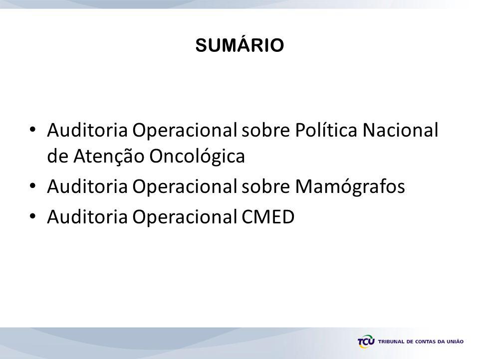 Auditoria Operacional sobre Política Nacional de Atenção Oncológica Auditoria Operacional sobre Mamógrafos Auditoria Operacional CMED SUMÁRIO