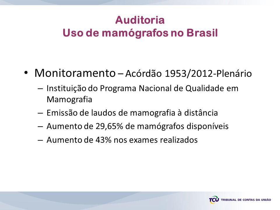 Monitoramento – Acórdão 1953/2012-Plenário – Instituição do Programa Nacional de Qualidade em Mamografia – Emissão de laudos de mamografia à distância