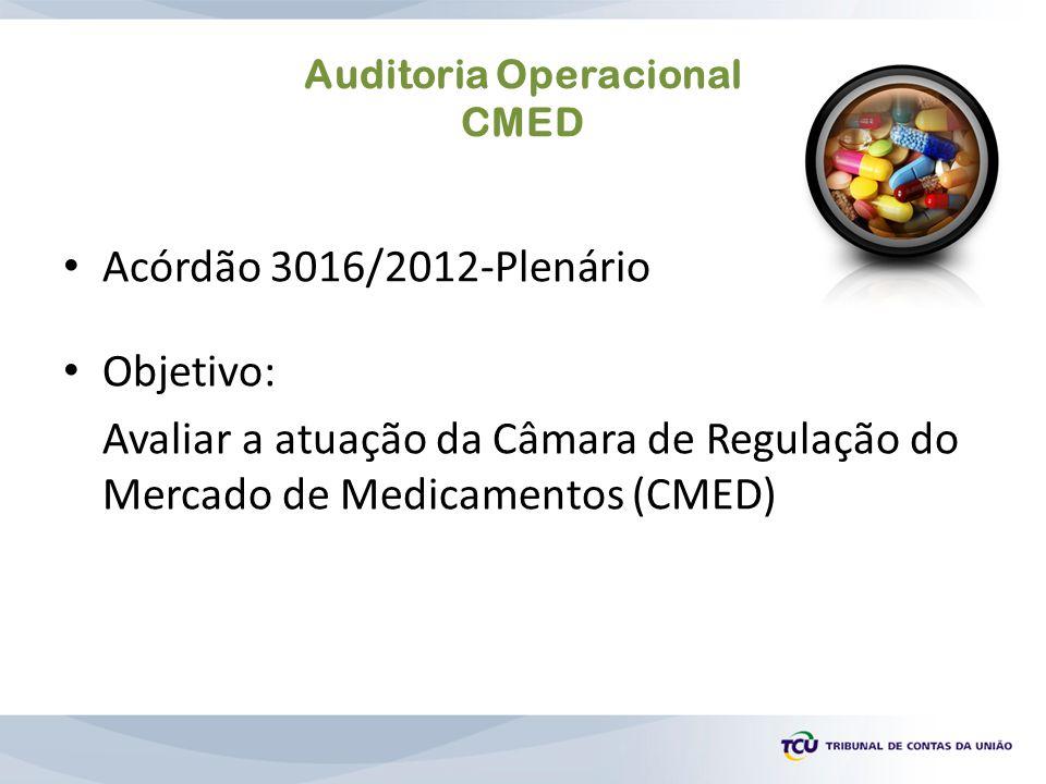 Acórdão 3016/2012-Plenário Objetivo: Avaliar a atuação da Câmara de Regulação do Mercado de Medicamentos (CMED) Auditoria Operacional CMED